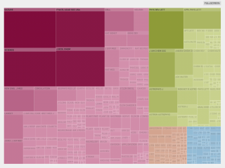 treemap_01