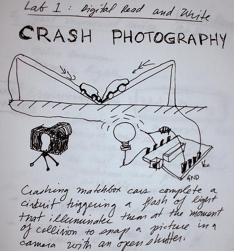 Crash photography objects inspiration capturing