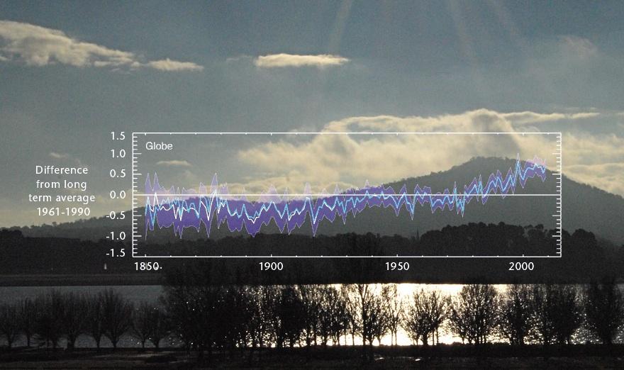 climate_data_walk