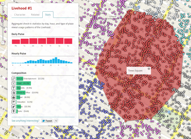 Livehoods, New York City, Livehood #1 – stats view