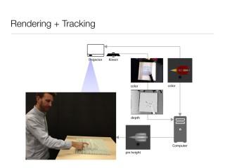 render+tracking