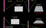 ProjectorOffsetDiagrams