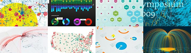 noid-Clever-Franke-Data-Visualization-visual