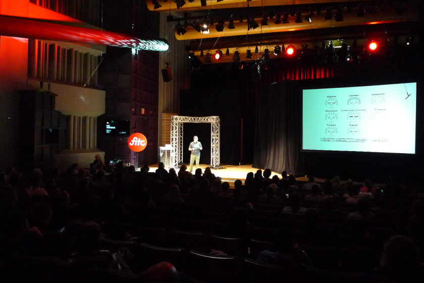 fitc-wearables
