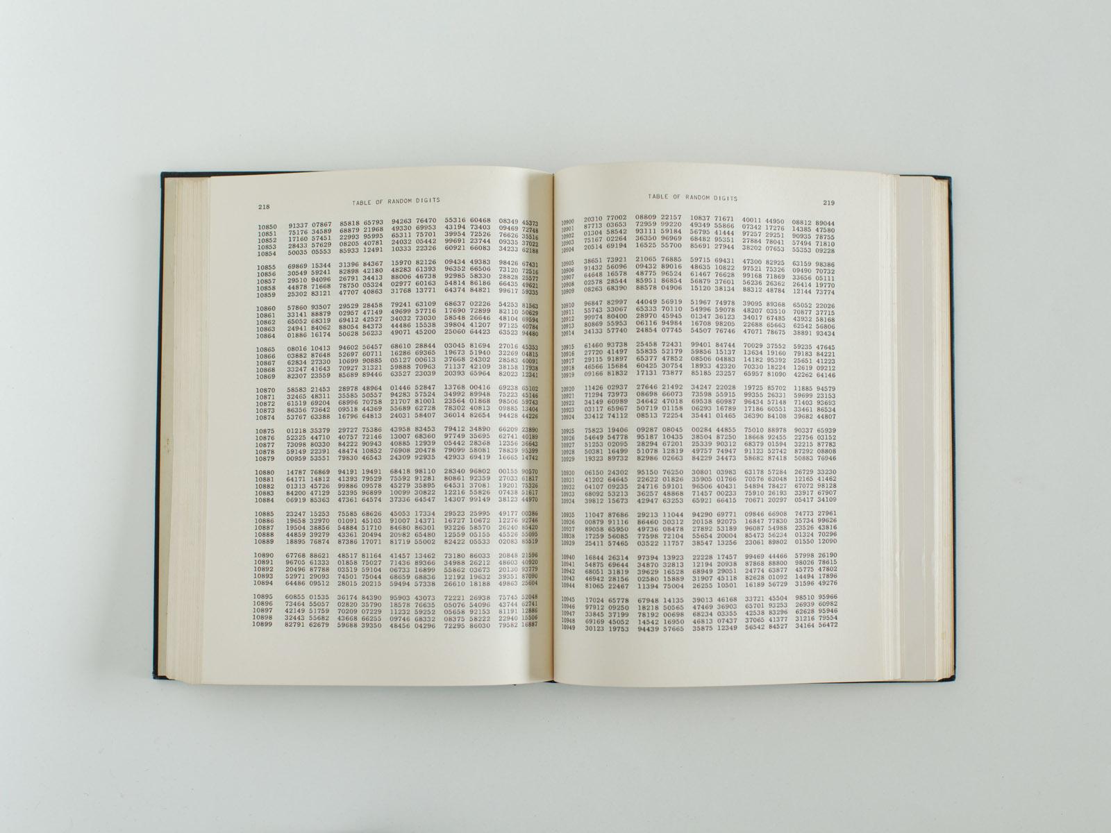Book A Million Random Digits
