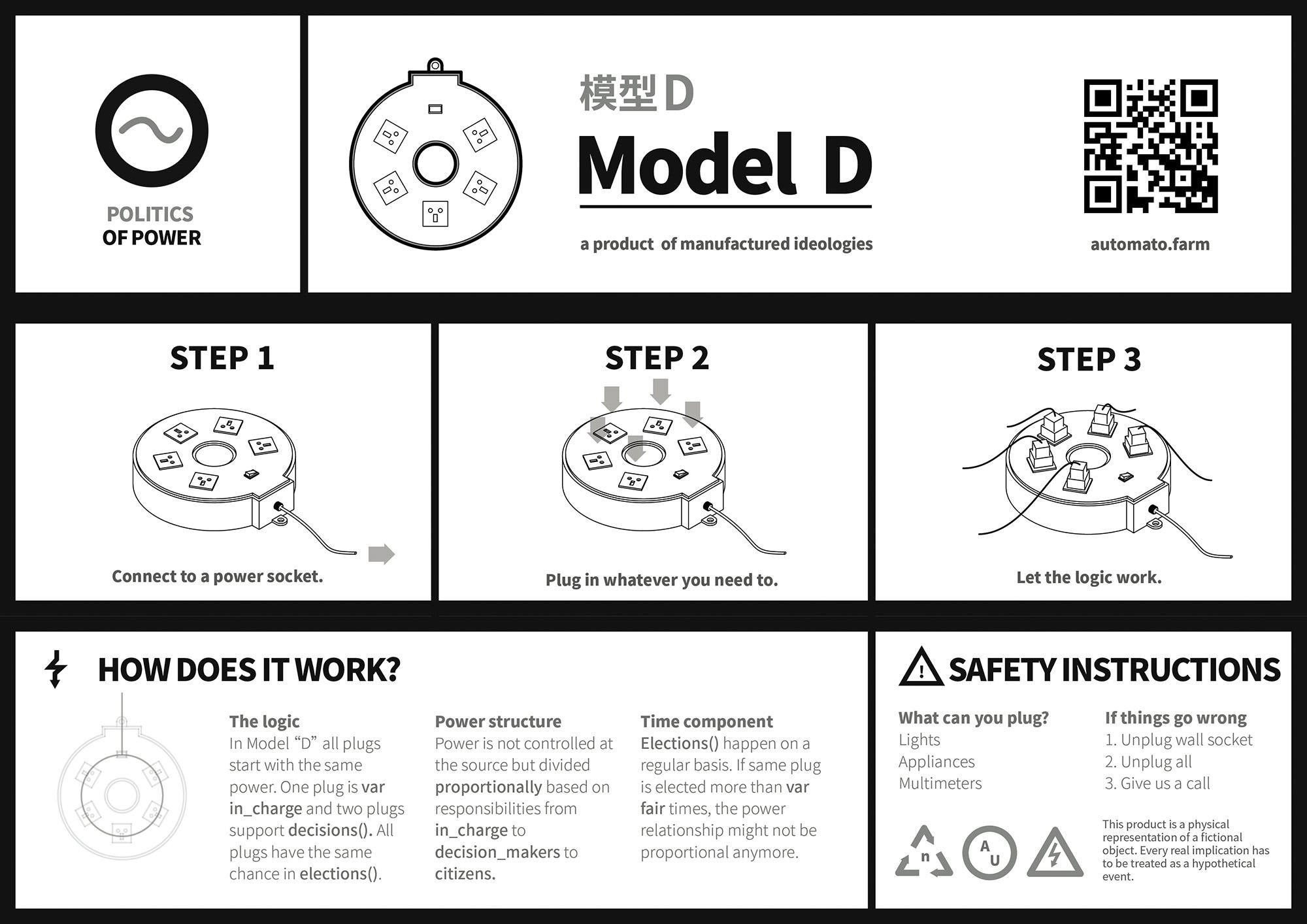 model-d-full