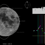 Moonbell [Processing]