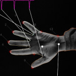The Augmented Hand Series – Playful, dreamlike and uncanny