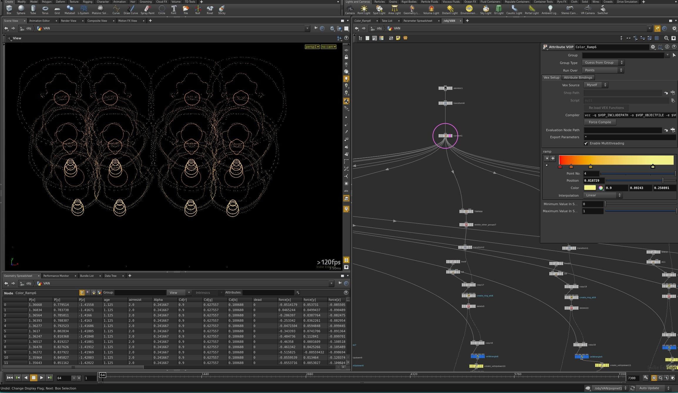 The Creatures of Prometheus – Generative visualisation of